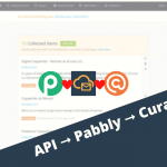 How to Automatically Collect Remote Jobs to Curated.co Using Pabbly