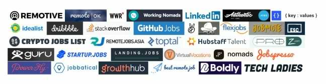 Logos of remote job boards listing remote Fullstack Developer jobs
